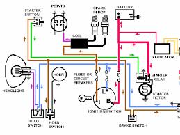 harley wiring diagrams simple harley speedometer wiring diagram harley davidson oem wiring harness at Harley Sportster Wiring Harness