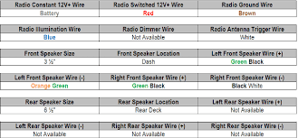 wiring diagram for 1998 nissan sentra on wiring images free 2001 nissan sentra stereo wiring diagram wiring diagram for 1998 nissan sentra on 1998 nissan sentra radio wiring diagram wiring diagram 1999 maxima stereo wiring diagram printable 95 nissan pickup 2001 Nissan Sentra Stereo Wiring Diagram