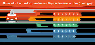 Car Insurance Quotes Az Impressive Compare Car Insurance Quotes Az Fresh Pare Arizona Az Auto Insurance