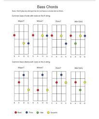 Guitar Chords Chart Pdf Bass Guitar Chord Chart Pdf Free Download Printable