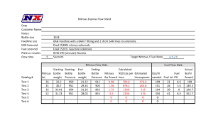 Nx Develops Racepak Equipped Nitrous Flowbench
