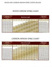Arrow Chart Wood And Carbon Arrows Spine Chart Archery Archery Bows