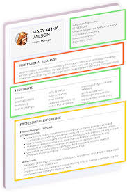 Professional Resume Critique Innovative Smart Resume Checker Will Get Your Cv Reviewed