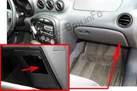 fuse box diagram > pontiac grand prix 1997 2003 the location of the fuses in the passenger compartment pontiac grand prix 1997