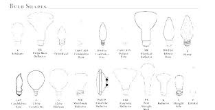 Light Bulb Shape And Size Chart Light Bulb Shape Code A19 Equivalent Soft White Non Dim Led