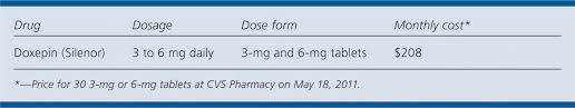 Doxepin Silenor For Insomnia Steps American Family