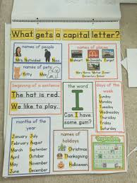 Capital Letter Anchor Chart Capital Letter Anchor Chart First Grade Writing 2nd Grade