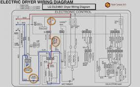inglis dryer wiring diagram wiring diagrams best cissell dryer wiring diagram simple wiring diagram site inglis dryer cord wiring diagram cissell dryer wiring