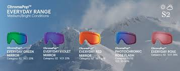 How To Pick A Goggle Lens Smith Lenses The Ski Monster