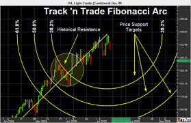 Wiretrading Blogspot Com Fibo Free Online Stock Trading