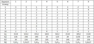 Ответы mail ru Итоговая контрольная работа по органической химии  Ученик 223