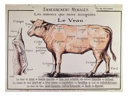 Veal Meat Chart Neil Cooks Grigson 340 Veal Or Lamb Cutlets
