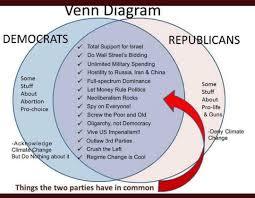 Imperialists Vs Anti Imperialists Venn Diagram Imperialists Vs Anti Imperialists Venn Diagram Magdalene