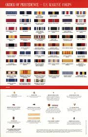 Navy Order Of Precedence Chart This Order Of Precedence Chart For The United States Marine