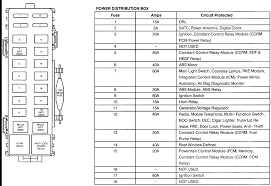 96 thunderbird fuse box anything wiring diagrams \u2022 2009 Ford Focus Fuse Box Location why horn and cruise control dont work on 1996 ford thunderbird rh justanswer com 95 thunderbird 96 ford thunderbird fuse box diagram