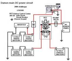 similiar spartan motorhome charging system keywords pics photos damon wiring diagram