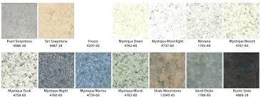 Laminate Countertop Colors Laminate Countertop Colors With