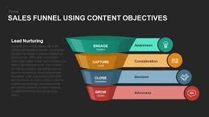 Sales Ppt Template Sales Funnel Powerpoint Template Using Content Objectives