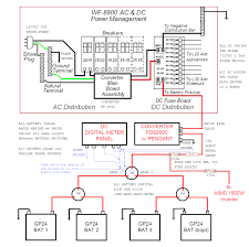 e series dual circuit plus battery switch blue sea systems and Lowrance Wiring Diagram at Blue Sea Systems Wiring Diagrams