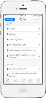 Asthma Symptom Chart About Asthmamd