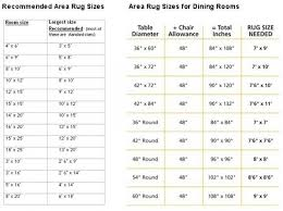 brilliant amazing dining room rugs size common area rug sizes standard area rug sizes plan