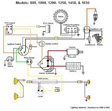 mtd solenoid wiring diagram wiring diagram murray lawn mower solenoid wiring diagram and