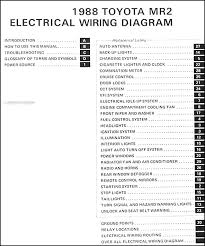 1991 Toyota Mr2 Fuse Box Wiring Diagram Free Toyota Wiring Diagrams