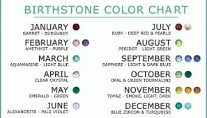 July Month Birthstone Color - August 2018 Calendar Printable ...