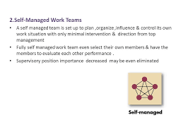 self managed teams self managed teams structure