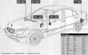 november 2015 page 34 auto genius 1996 mercedes c220 fuse box location mercedes c class w203 amg (c260 sport 2006) fuse box