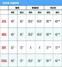 Best Lacrosse Sticks Sizing Chart Lacrosse Sticks