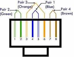 t568b wiring diagram patch panel wiring diagram t568b wiring diagram discover your collections