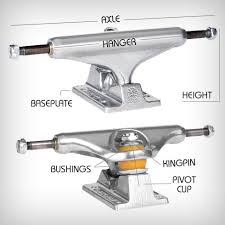 Independent Skateboard Trucks Size Chart Understanding Skateboard Trucks The House