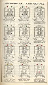 world nycsubway org hudson and manhattan rules and regulations 1923 p21 diagrams of train signals marker lights