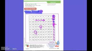 Counting Chart By Tens To 120 First Grade Math Lesson 6 2 Count By Tens