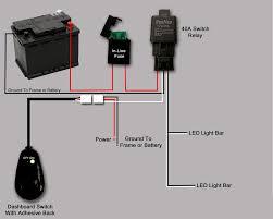 lesco wiring diagram agway wiring diagram simplicity wiring 60 ztr lesco wiring diagram blog about wiring diagrams lesco wiring diagram on agway wiring