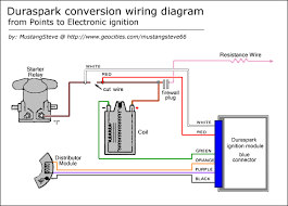 ford electronic ignition wiring diagram efcaviation com chevy distributor wiring schematic at Wiring Diagram For Electronic Distributor