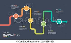 Five Steps Timeline Or Milestone Infographic Chart