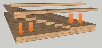 figure 1 cross laminated timber embly