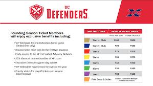 Xfl Releases Season Ticket Pricing And Membership Perks