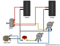 electric guitar pickup wiring blonton com Electric Pickup Wiring guitar pickup wiring diagrams cancigs electric guitar pickup wiring schematics