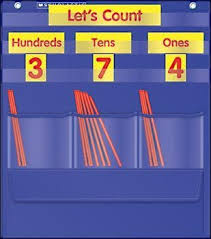 Teacher Pocket Chart Counting Caddy And Place Value Pocket Chart Organiser Teacher Resource