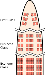 Boeing 747 Seating Chart Travel Class Wikipedia