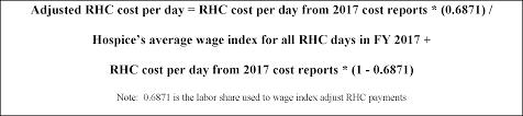 Federal Register Medicare Program Fy 2020 Hospice Wage Index And
