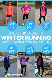 A Runners Guide What To Wear For Every Winter Run This Is