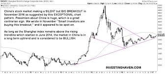 Chinese Stock Market Today Chart China Stock Market In A Perfect Silent Uptrend Long Term