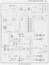 86 chevy truck wiring diagram best 86 dodge wiper motor wiring 86 chevy truck wiring diagram luxury 1985 chevy s10 wiring harness diagram wiring library of 86