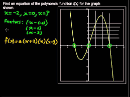 how to find the equations of a polynomial function from its graph precalculus tips you