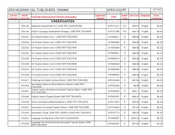 Resume Openoffice Template Open Office Writer Resume Template Openoffice Invoice For Service 19
