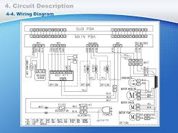 samsung washing machine ppt download samsung headphone wiring diagram at Samsung Wiring Diagram
